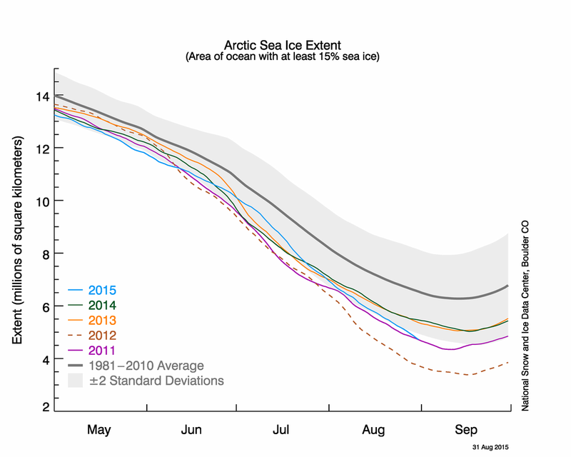 Arctic Sea Ice 1 Sept 2015