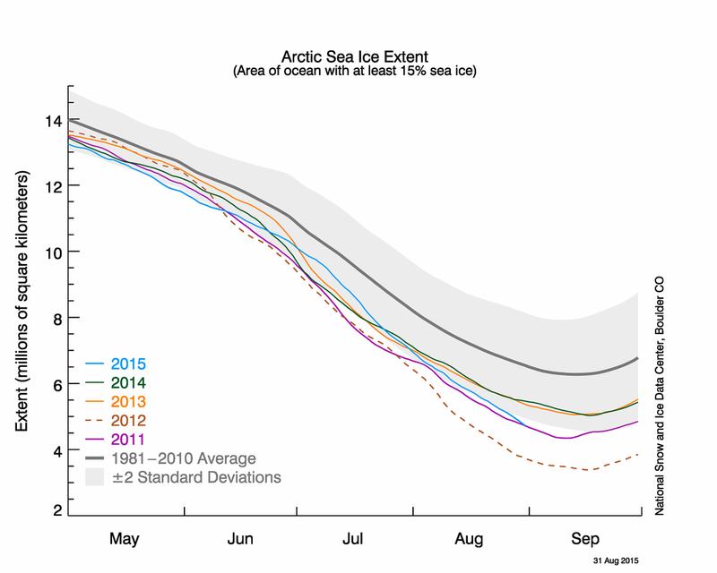 Arctic Sea Ice 1 Sept 2015